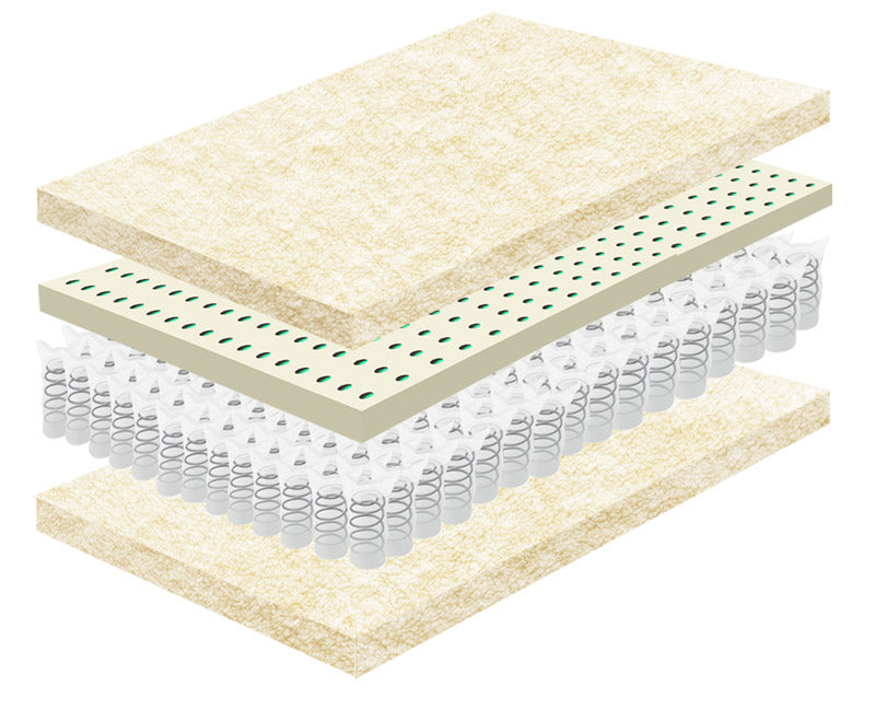 Organic Calm Nest Mattress