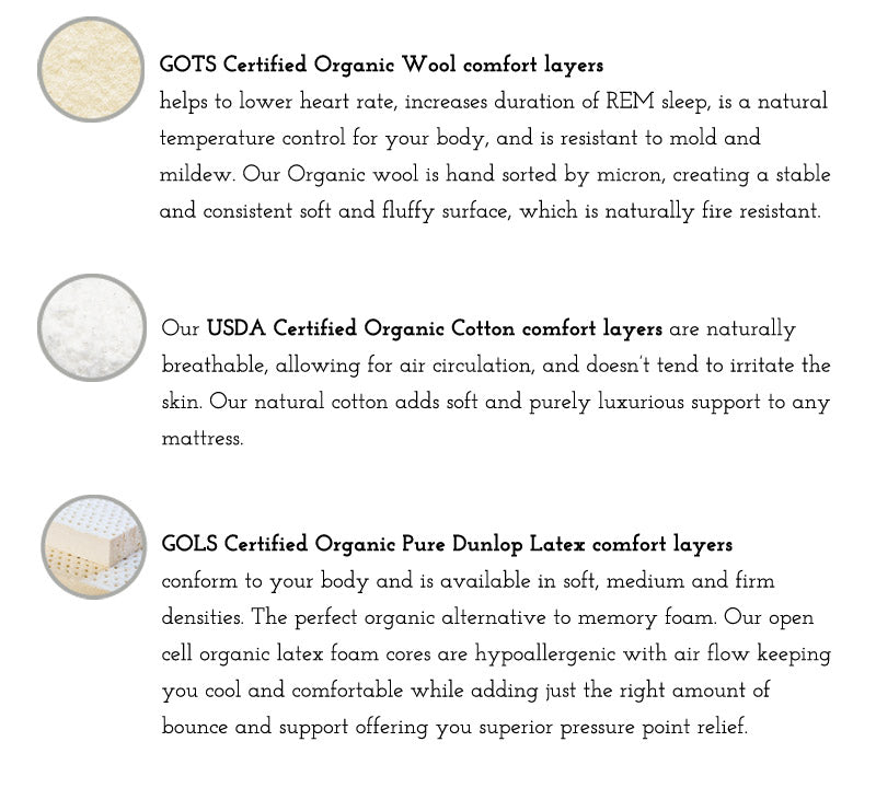 Organic Comfort Nest Mattress Description