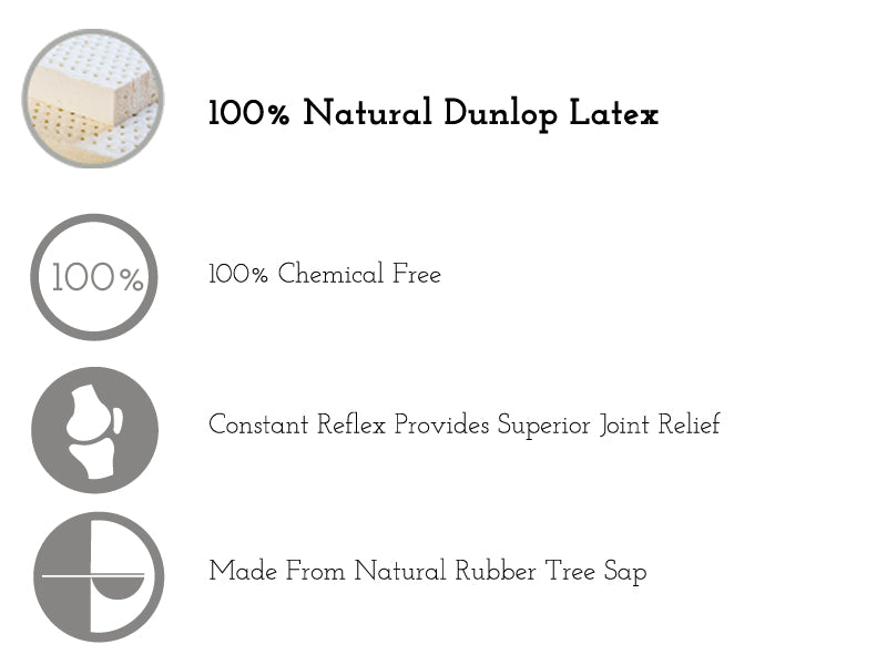 Natural Dunlop Latex