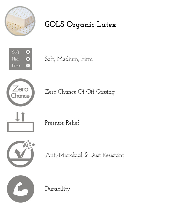 GOLS Organic Latex