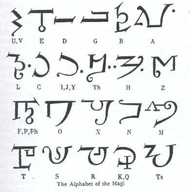 Six Magical Alphabets To Know And Use In Magickal Practice Amenti