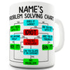 Problem Solving Chart Personalised Ceramic Mug Slogan Funny Cup
