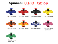 Spinnobi the Gadgets exciting a ways to challenge yourself or your friends