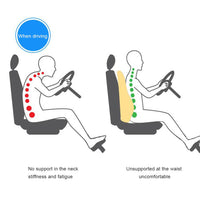 Memory Foam Lumbar Soft pillow, for Lower Back Pain Relief. Ideal for office, home, Car Chair,