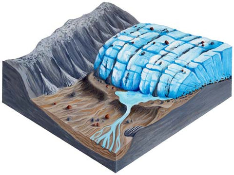 Glacier shaping landscape graphic