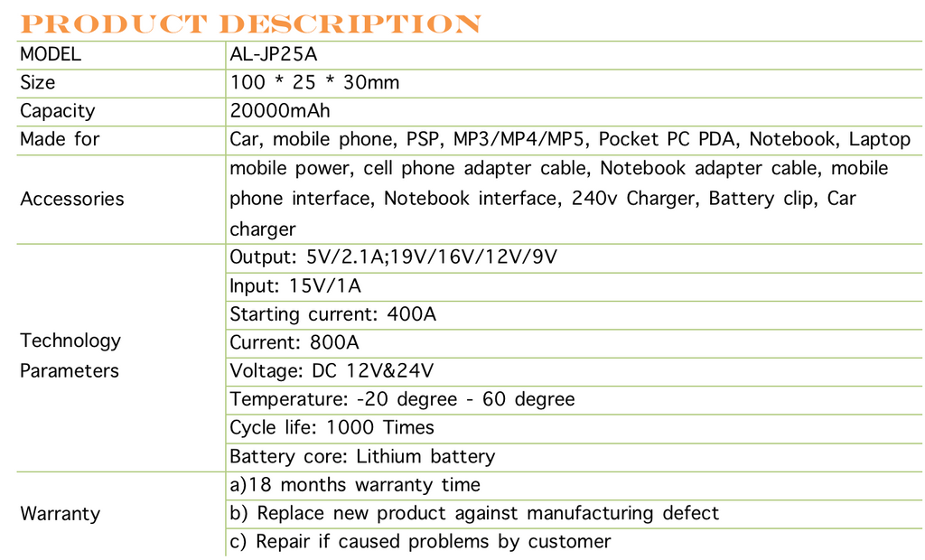 AL-JP25A - 20,000mAh  High efficiency, Professional  12v/24v smart jump cable , Li-Polymer Emergency Battery