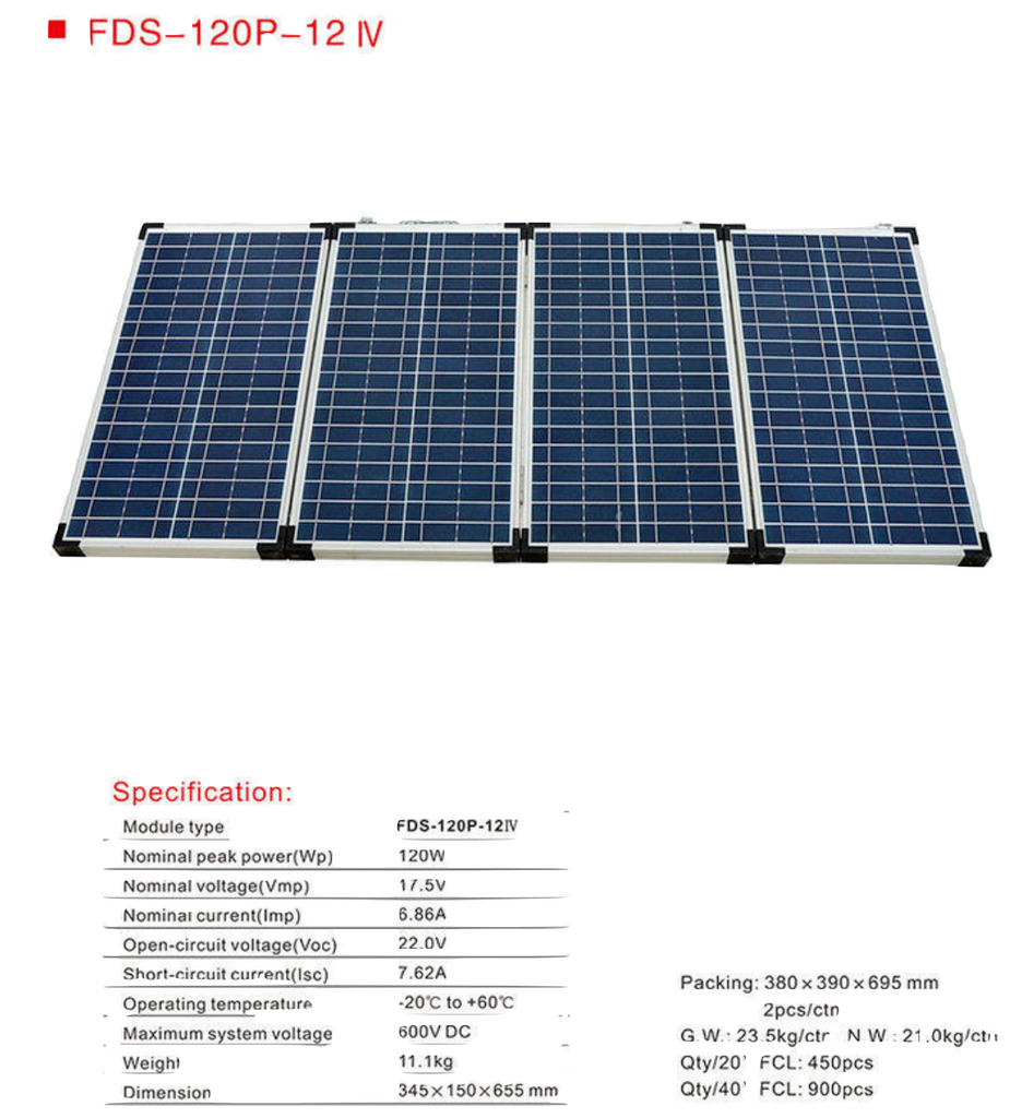 Fortunes Solar Portable QUADRUPLE-Module POLY PANEL Camping Kit 80W to 200W