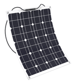 [product_type - My Renewable Energy - Australia