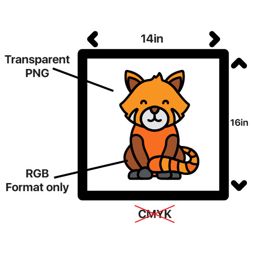 Print Guidelines