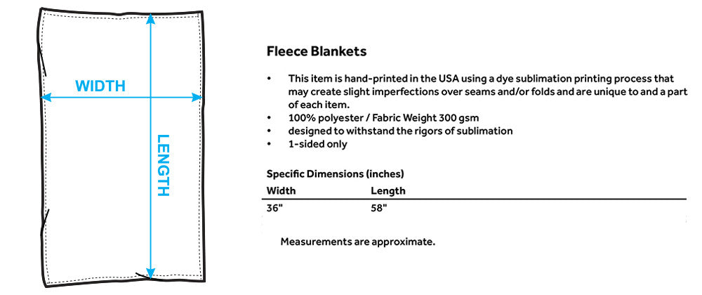 Fleece Blankets size guide