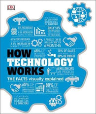 How Technology Works : The facts visually explained DK