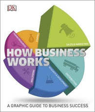 How Business Works(Hardback)