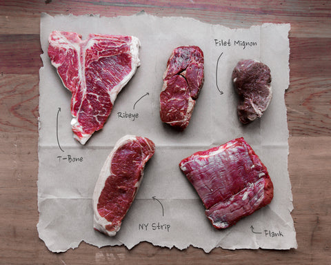Best type of steak for grilling