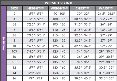 ladies sizing chart