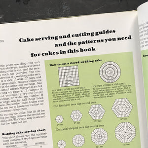 Vintage Wilton Cake Decorating Cookbook - Discover The Fun of Cake Decorating - Baking DIY