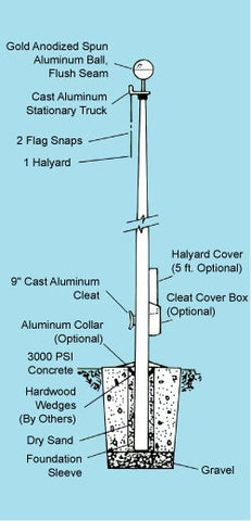 Special Budget Series Aluminum Flagpole 20X3 Flagpoles Aluminum Flagpoles