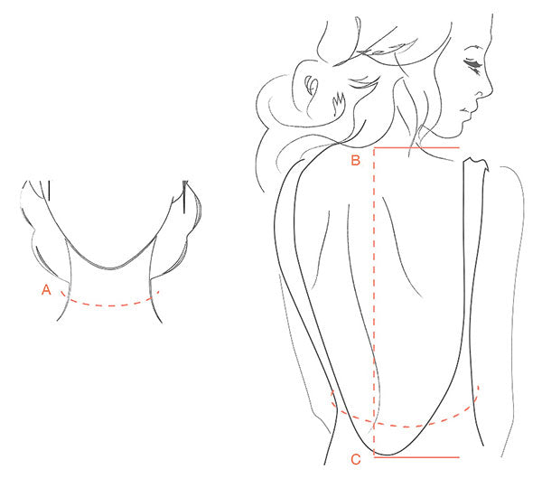 How to Choose the Right Length