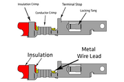 Schema of how to install connectors for actuators