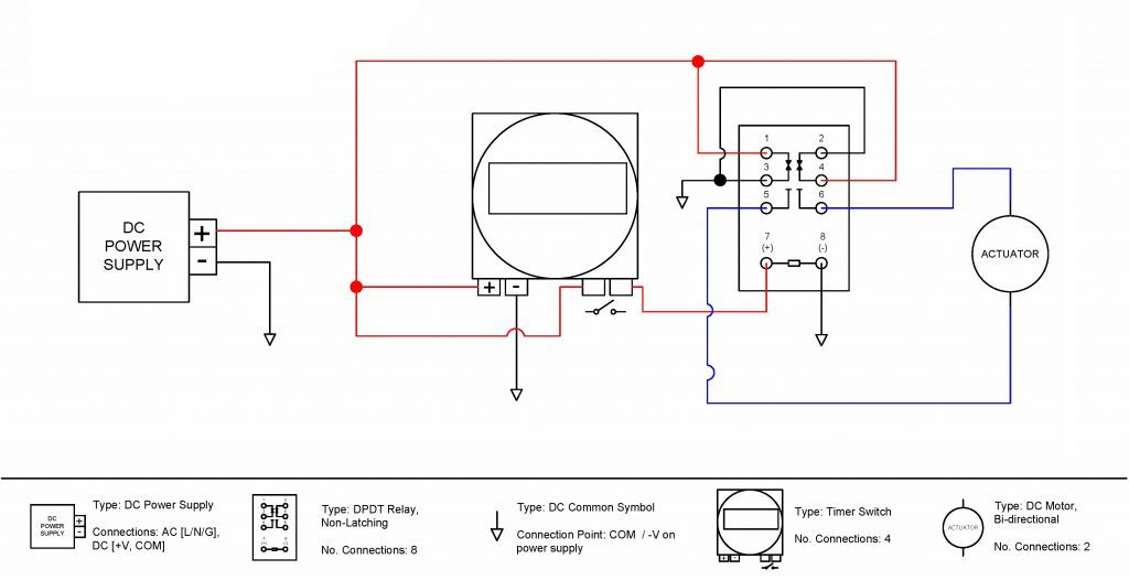 Rocker Switch Control of a Linear Actuator