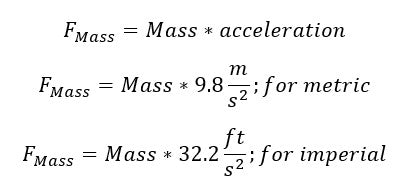 Calculating the vertical force of the mass