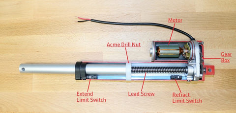 Photo of a linear actuator