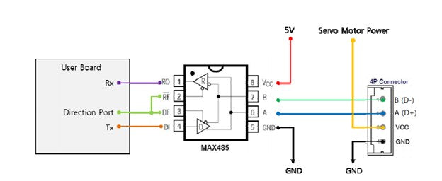 RS-485 communication wiring diagram for half-duplex