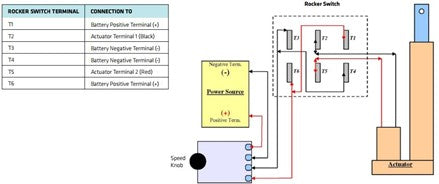 Wiring diagram on how to wire a linear actuator to the rocker switch and the speed controller.