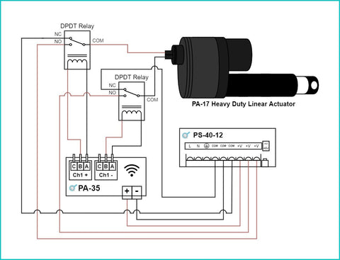 Wiring Diagram of the PA-35 Wi-Fi Control of the PA-17 Heavy Duty Linear Actuator.