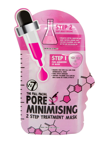 Pore Minimising 2 Step Mask
