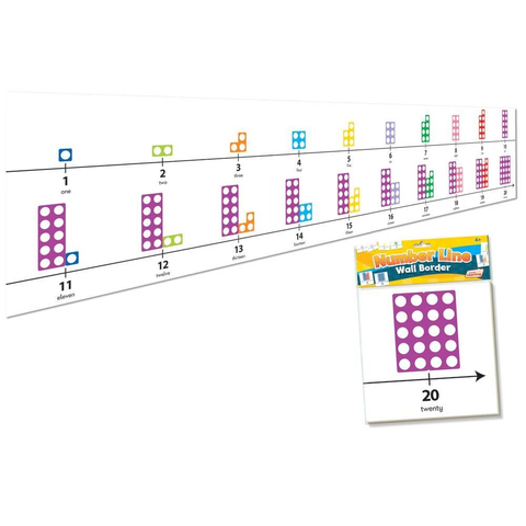 Number Line Wall Border (JL487)