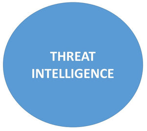 security guards offer threat intelligence image
