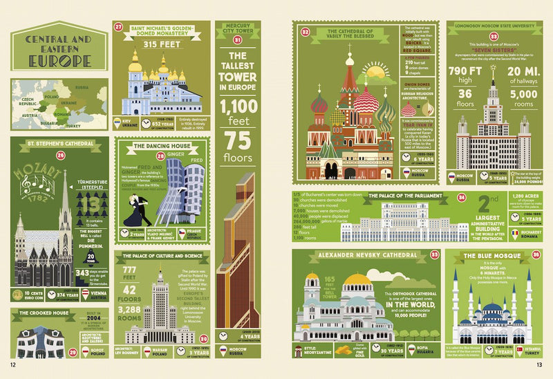 LITTLE GESTALTEN | THE ILLUSTRATED ATLAS OF ARCHITECTURE