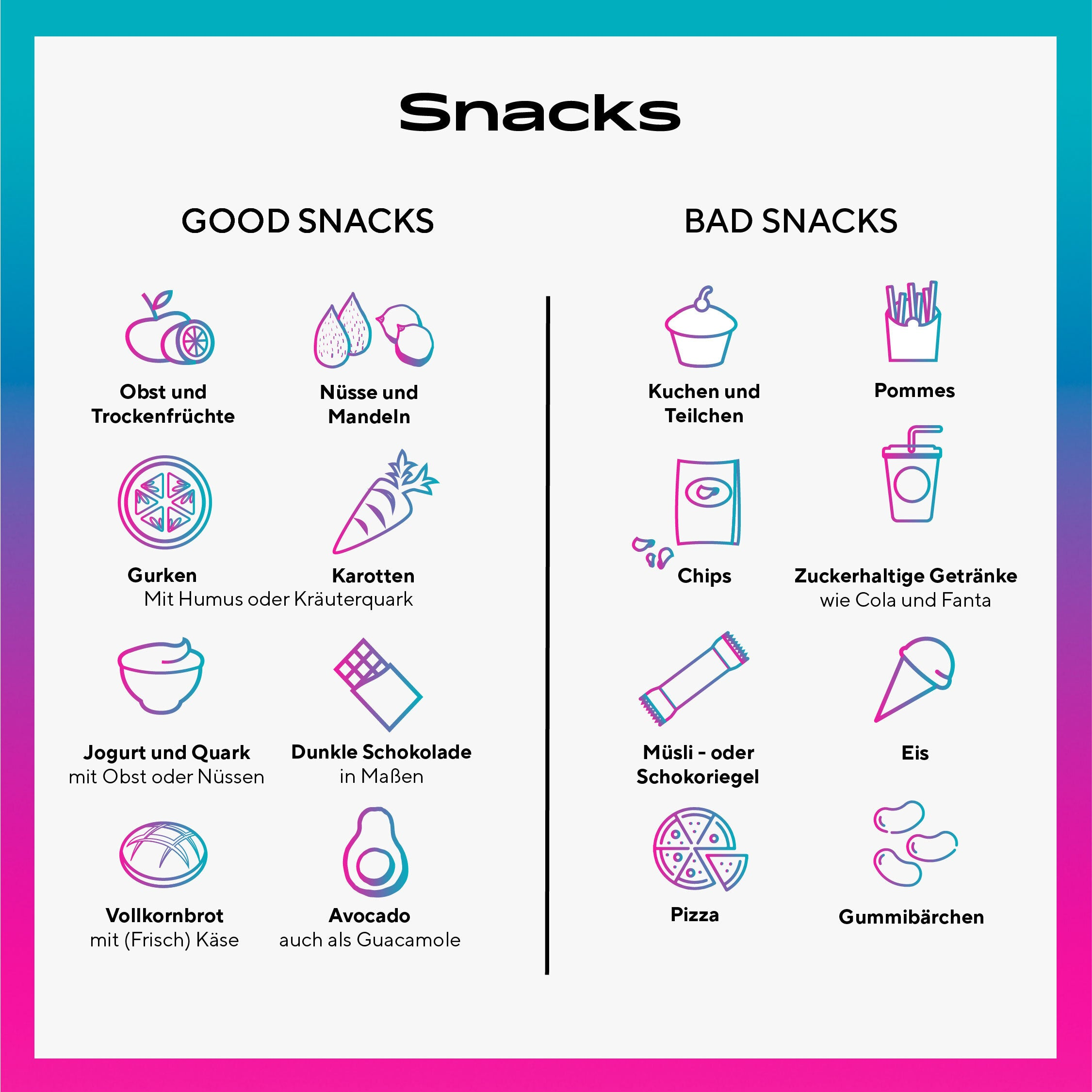 Healthy snacks vs. unhealthy snacks