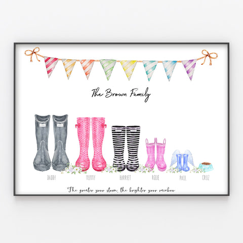 Wellington Boot Loss Family Personalised Print Rain Boots with Angel Baby A3 or A4