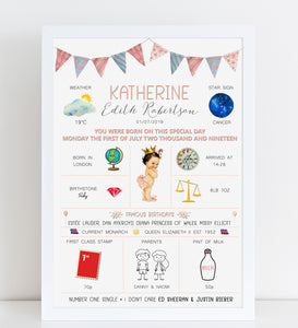 Personalised Birth Announcement, Vintage Style Newborn Nursery Print in A4 or A3