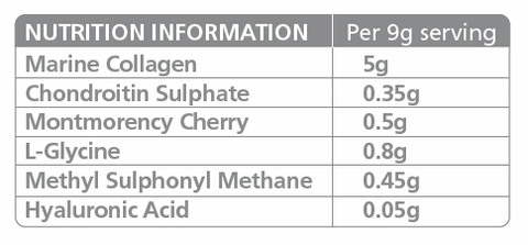 Collagen nutritional info