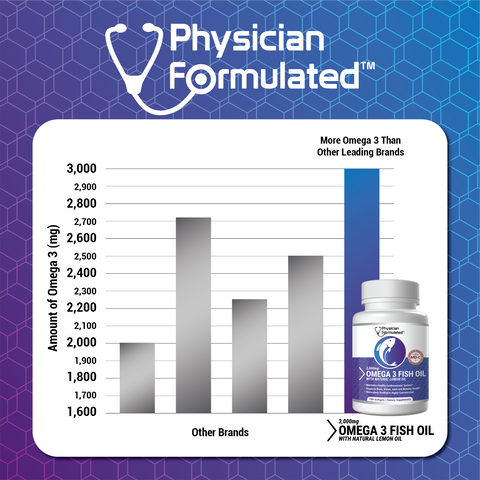 Physician Formulated Omega 3 Fish Oil
