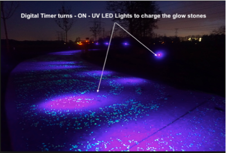 Digital Timers Turns on UV LED lights to make stones glow