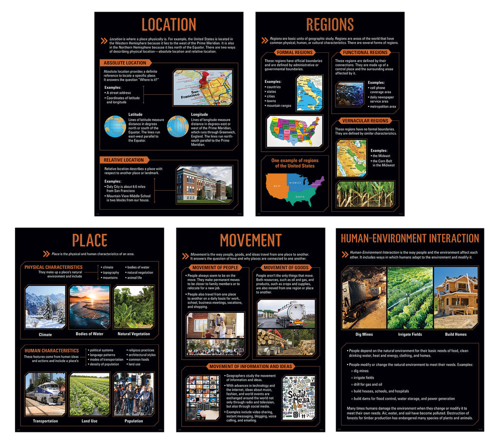 5 Themes of Geography 5-Poster Set