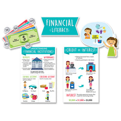 Financial Literacy for Kids Bulletin Board