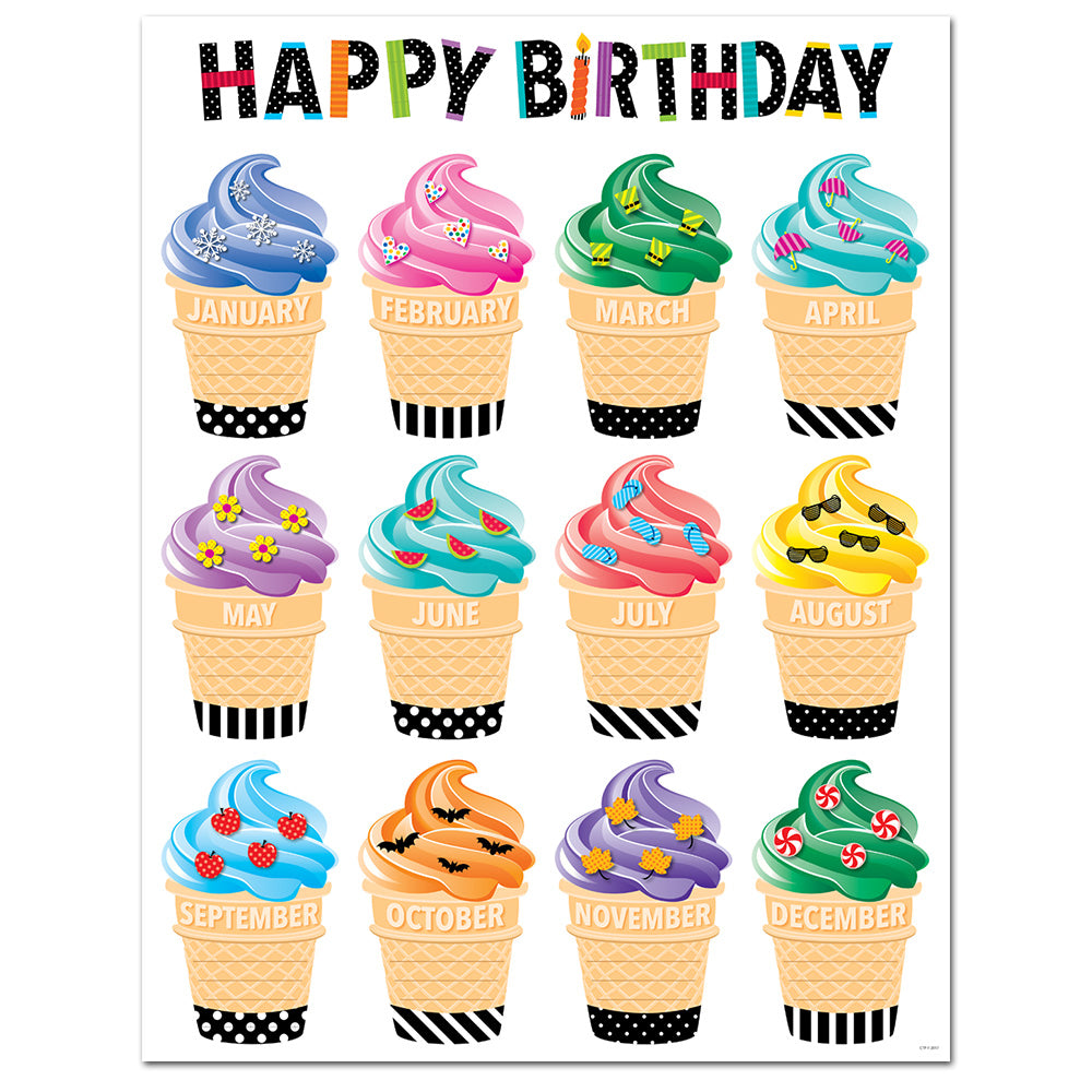 Bold & Bright Happy Birthday Chart