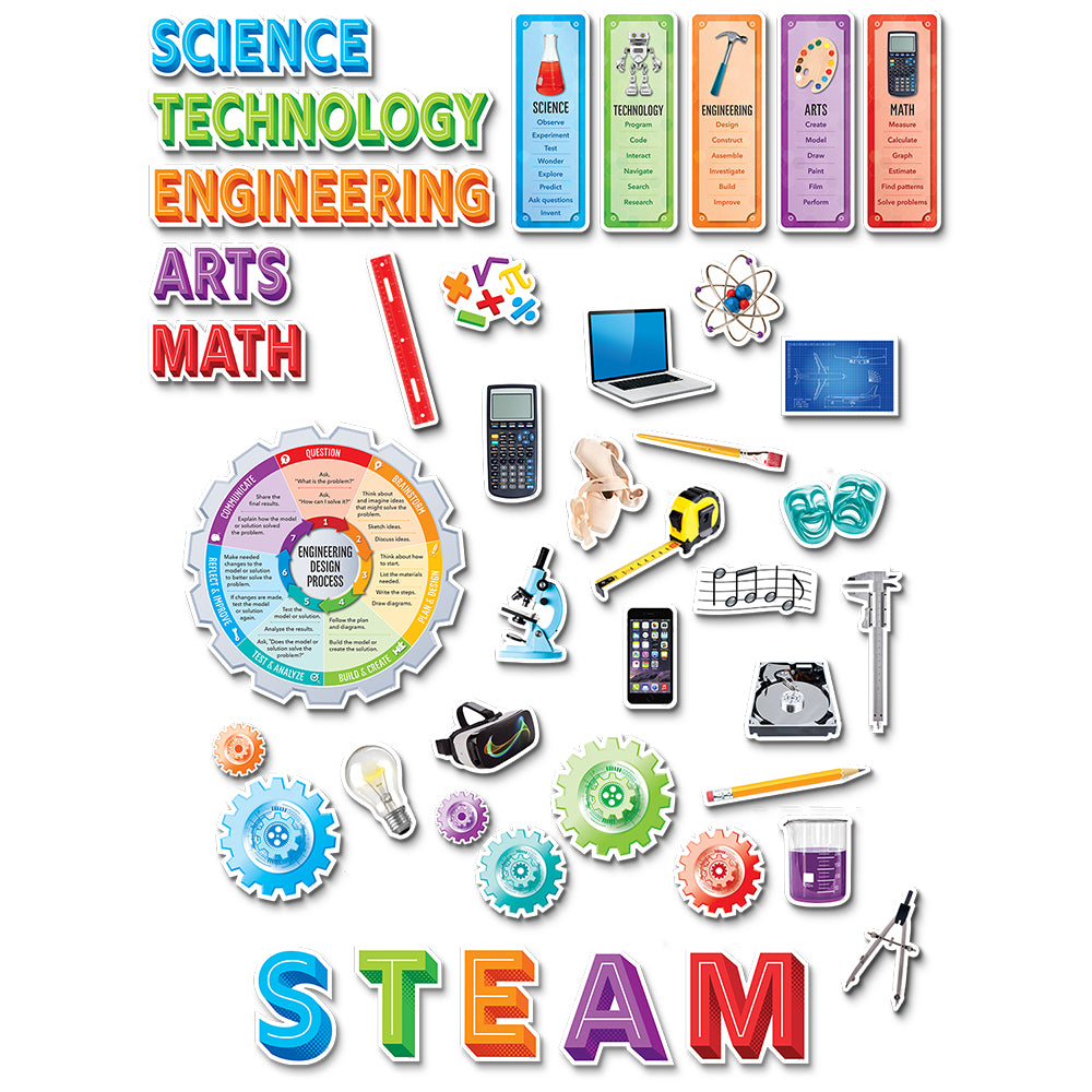 STEM / STEAM Bulletin Board