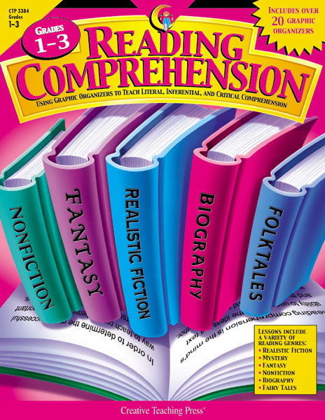 Reading Comprehension Graphic Organizers, Gr. 1-3, eBook