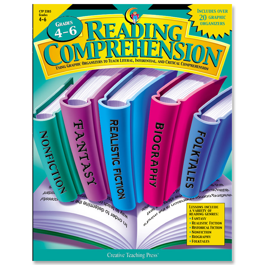 Reading Comprehension Graphic Organizers, Gr. 4-6, eBook