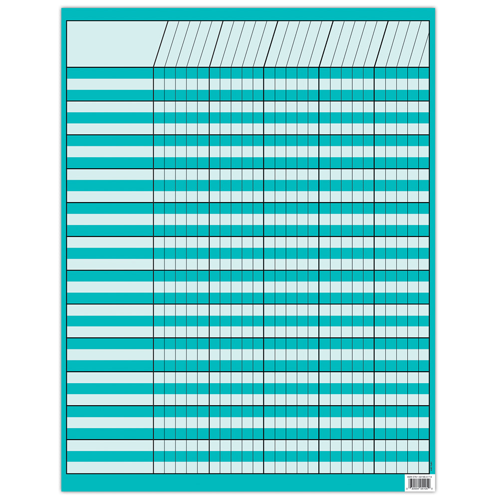 Turquoise Incentive Chart