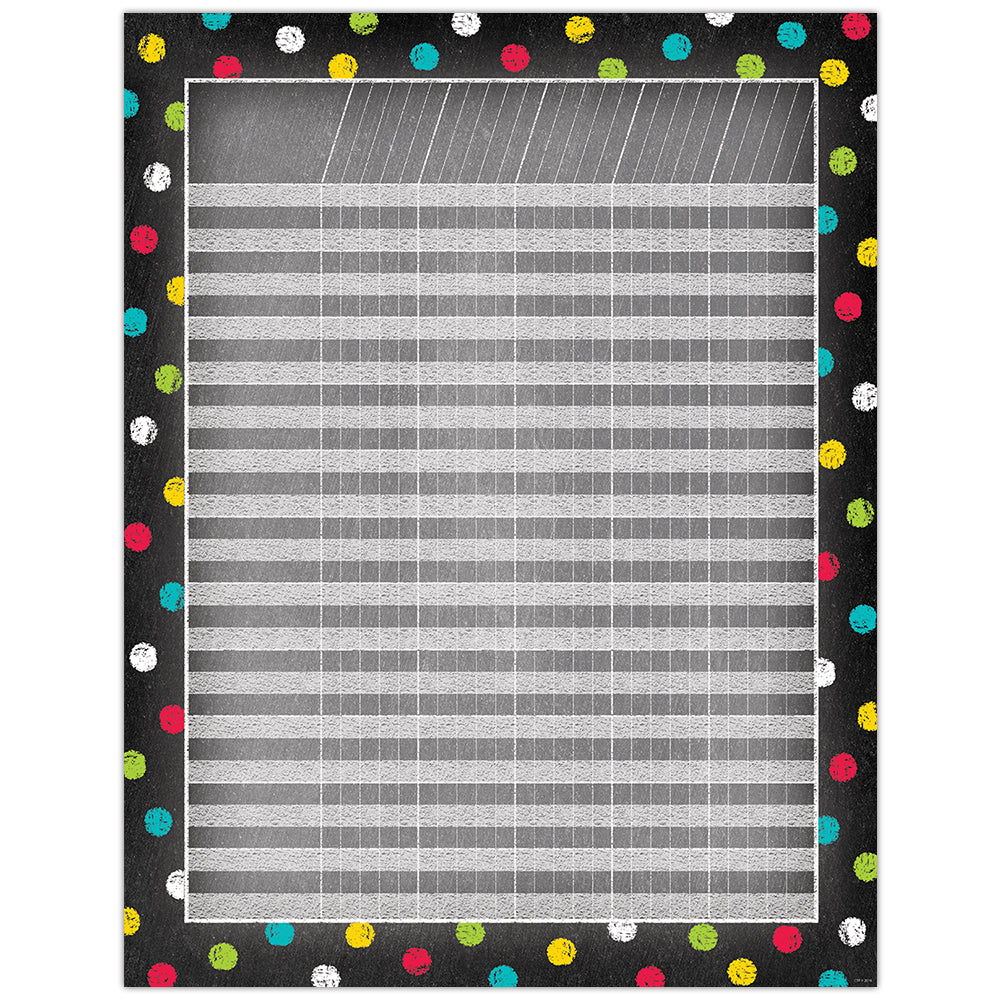 Dots on Chalkboard Incentive Chart