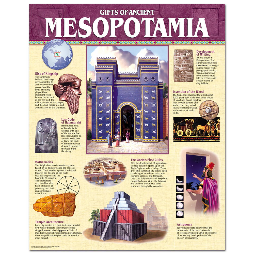 Gifts of Ancient Mesopotamia Chart
