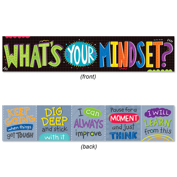 What's Your Mindset? Banner (2-sided)