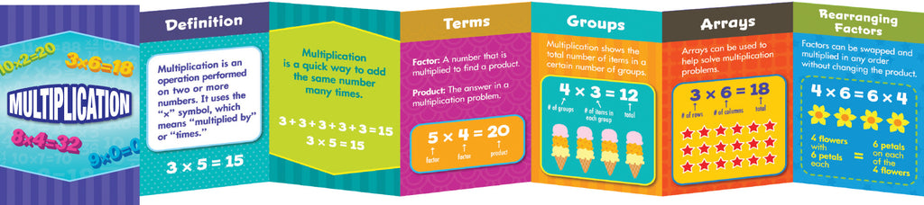 Multiplication Mini Magnet Book