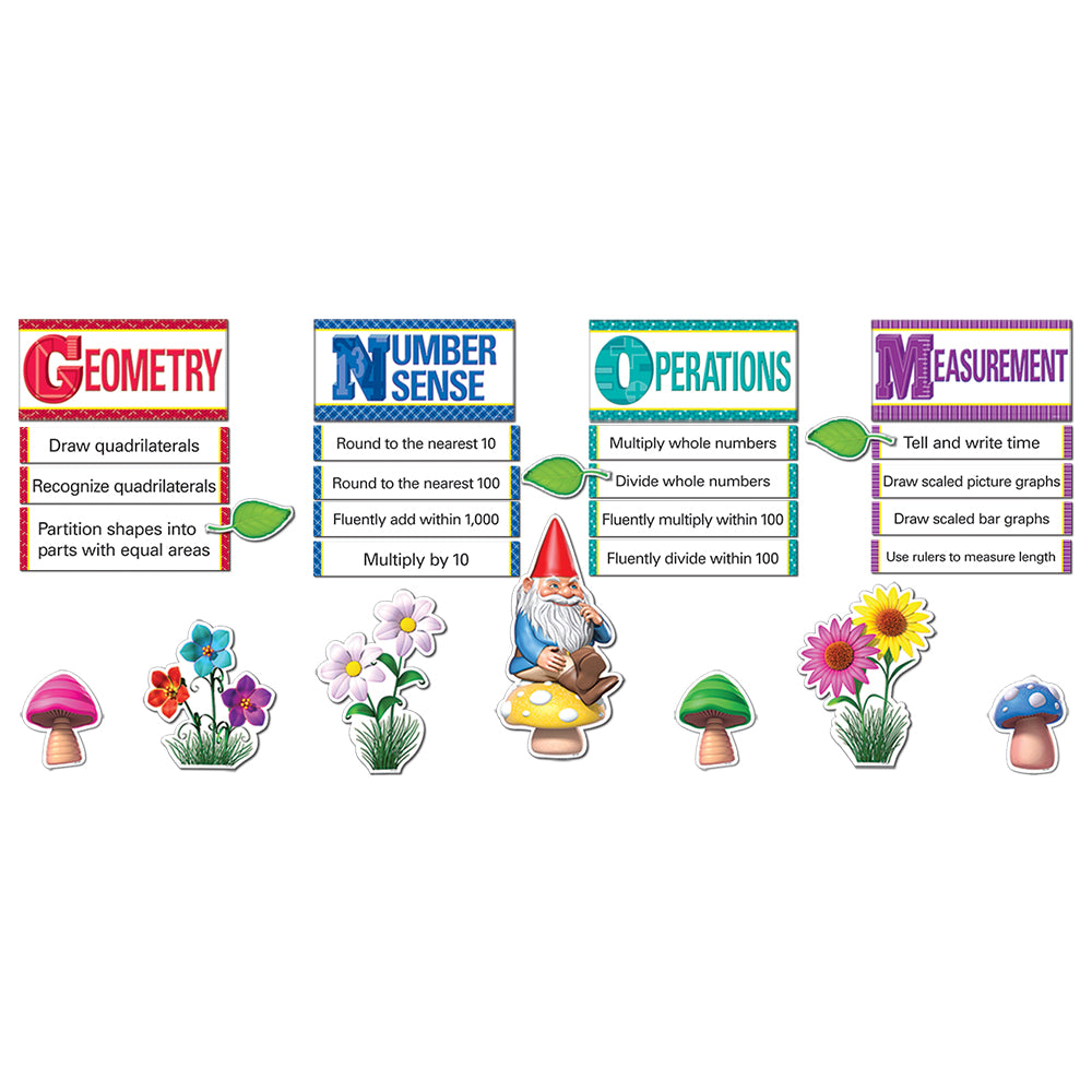 Grade 3 Math GNOMe Common Core Classroom Management System